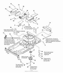 Kohler V Twin Wiring Diagram