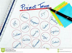 Project Management Team Diagram Stock Image