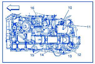 Hummer Wiring Electrical Circuit Diagram