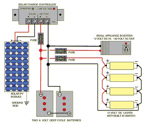 result for drawing guide of solar panel to inverter solar panel residential solar