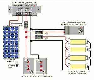Image Result For Drawing Guide Of Solar Panel To Inverter