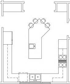 kitchen island layout kustom home design kitchen trends common kitchen configurations