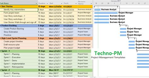 agile project planning  project plan templates