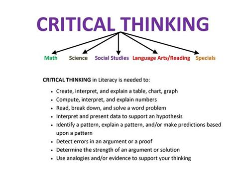 How To Write Critical Thinking Skills In Resume by A Secret For The Critical Minded How To Improve Critical Thinking Skills Jdy Ramble On