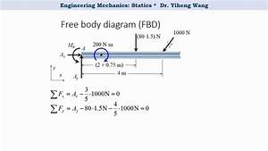 2015  Statics 19  Rigid Body Equilibrium