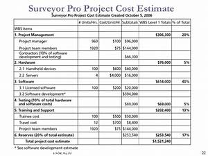 Estimation and project costing training module