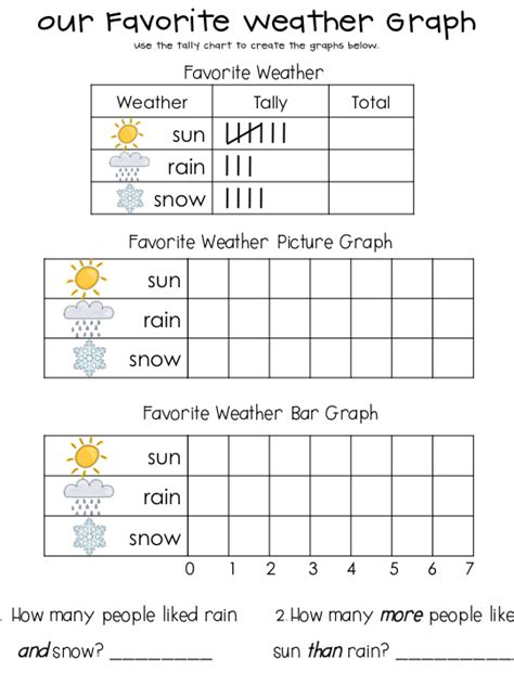 1st grade math worksheet bar graphs bar graph picture graph grade my grade
