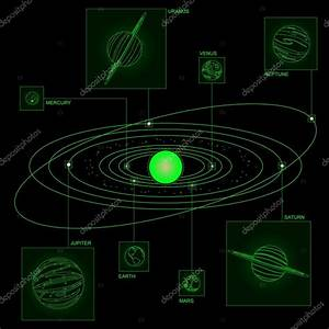 Solar System Diagram In Wireframe Style — Stock Vector ...