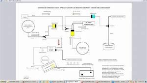 Sistema De Vacio Vw Jetta A2 - Con Aire Acondicionado