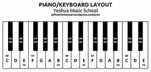 Yeshua Music School