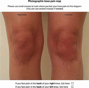 The Photographic Knee Pain Map  The Text Is Included To