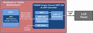 Ps8640 - Mipi Single Channel Dsi To Edp Converter