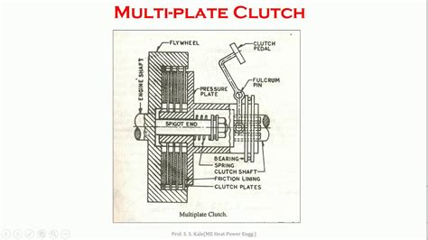 Multi Plate Clutch Ppt Download Free