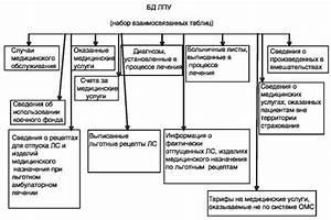 Асд фракция 2 применение для человека при псориазе польза и вред