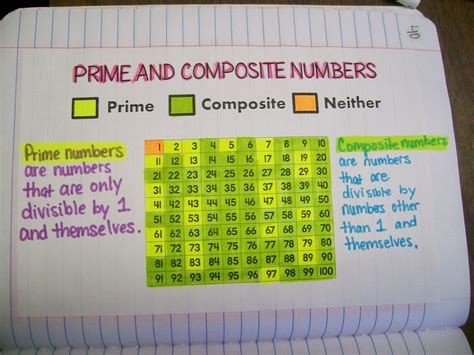 math love  prime opportunity     poster