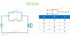 Logic Diagram Gates : digital logic gate full cheat sheet ~ A.2002-acura-tl-radio.info Haus und Dekorationen