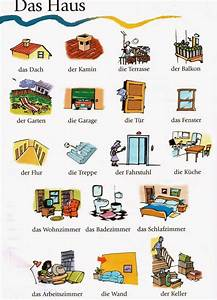 Deutsch Lernen Mit BildernDas Haus WortschatzHome