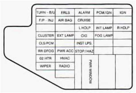 Chevrolet Cavalier Fuse Box Diagram Auto Genius