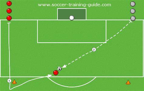soccer finishing drills   print