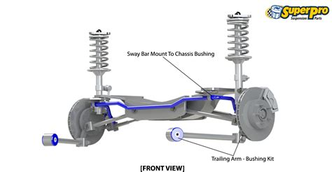 Mazda Suspension Diagram by Superpro Suspension Parts And Poly Bushings For Mazda