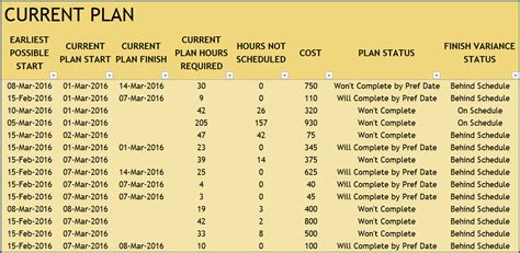 project manager excel template