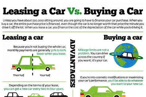 buying a car vs leasing leasing versus buying a car brandongaille com
