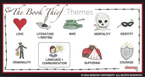 book thief theme  language  communication