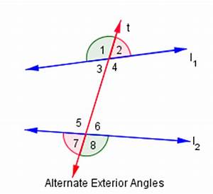 angles 1 and 2 are alternate exterior angles 3 and