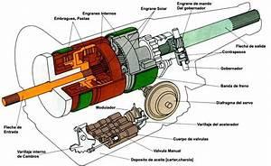 Partes Y Componentes Caja Ford  Partes Y Componentes