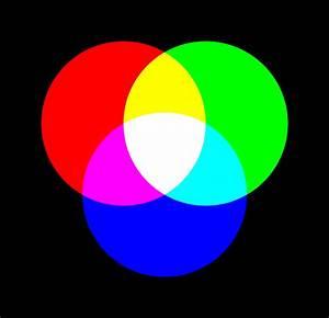 Tele Couleur France : les pixels de la t l vision en couleur comment a marche ~ Melissatoandfro.com Idées de Décoration