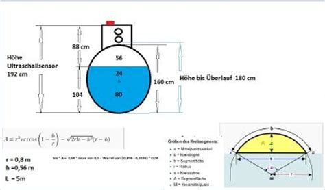 zisterne fuellstandsberechnung mittels ultraschallsensor