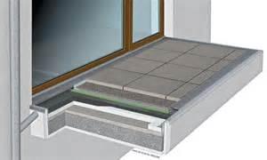 balkon nachtrã glich anbauen balkon isolieren und dämmen balkon isolieren und d mmen terrasse nachtr glich anbauen klicken