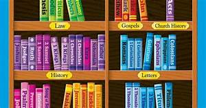 Books Of The Bible Chart Free Books Of The Bible Learning Chart The Bible Old