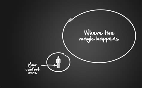 your comfort zone magic happens outside your comfort zone abc of success