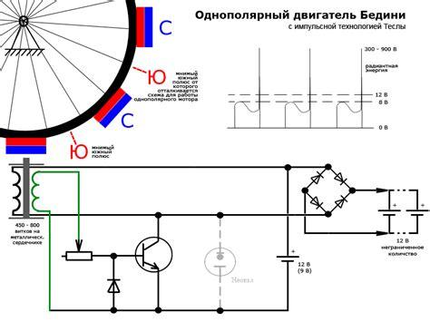 Читать онлайн Новые источники энергии страница 37