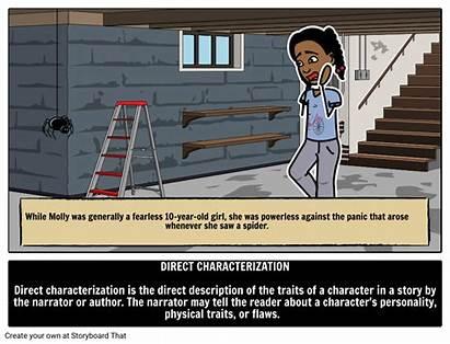 Characterization Direct Literary Example