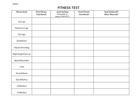 Access To Healthy Active Living 2013 Homework #1