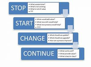 start stop continue template 2014freerun5com With start stop continue template
