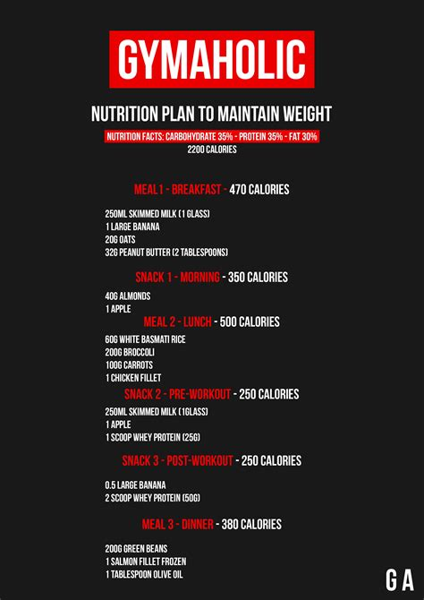plan fat lose weight nutrition muscle gain diet workout lean plans building gym meal gymaholic toning protein fitness workouts program