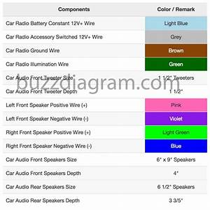Toyota Tacoma Stereo Wiring Diagram