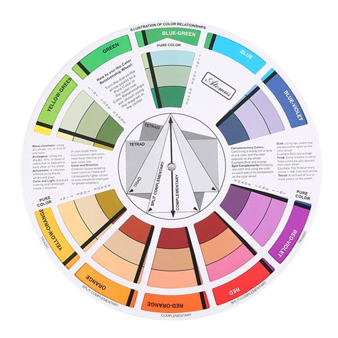 portable pocket color wheel painting mixing guide tool for