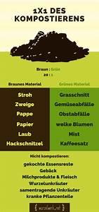 Kompost Anlegen Anleitung : 45 besten kompost wurmkisten bilder auf pinterest ~ Watch28wear.com Haus und Dekorationen