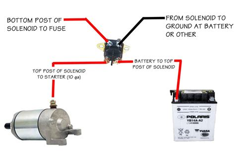 wiring diagram ford starter solenoid wiring diagram how