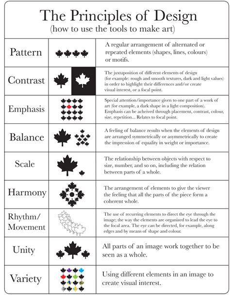 the 8 principles of design elements principles of design 201 sks graphic design communication