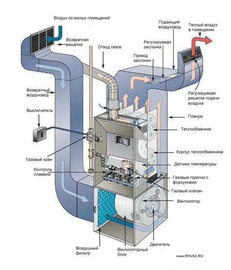 inertie seche ou fluide chambre chauffage electrique inertie fluide 20170927234729