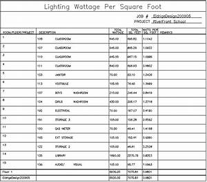 Lighting square footage calculator xcyyxh