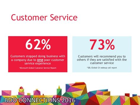 What Does Customer Service To You Answer by Microsoft Acquired Parature A Customer Service Portal