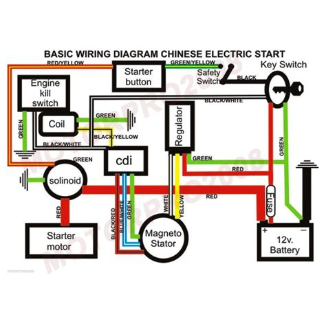 Panterra Atv Wiring Diagram by Mini Wiring Diagram Wiring Diagram