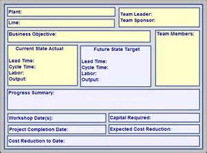 lean manufacturing project summary qualitytrainingportal