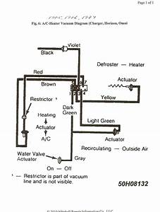 Hvac Vacuum Diagram 1986 Shelby Charger
